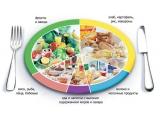 Гостиница Магистраль - иконка «питание» в Шарье